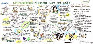 Je kunt ook meedenken over de ontwikkeling van Stadslandbouw Nederland. Waar heb jij behoefte aan? Hoe kunnen we elkaar in het netwerk verder helpen? Laat het weten op info@stadslandbouwnederland.nl